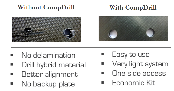 delaminated and non delaminated holes